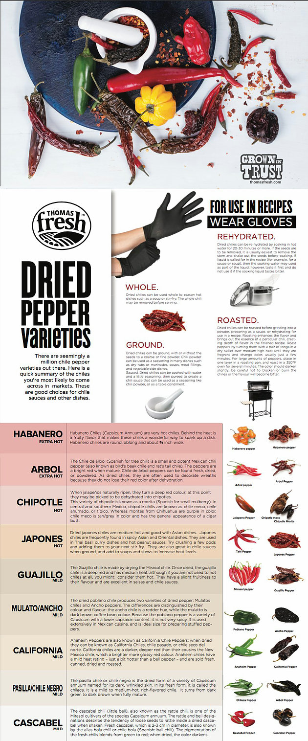 Dried Pepper Infographic - Thomas Fresh