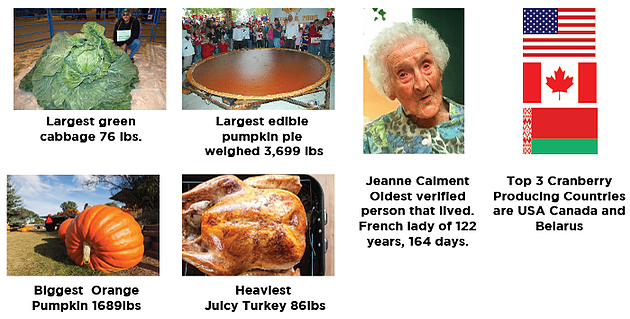 Guinness Book of World Record Facts